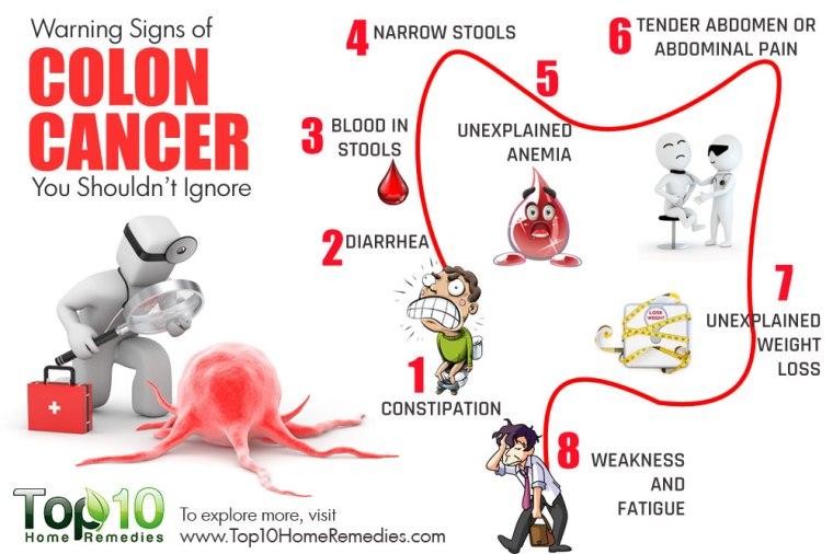 coloncancer6